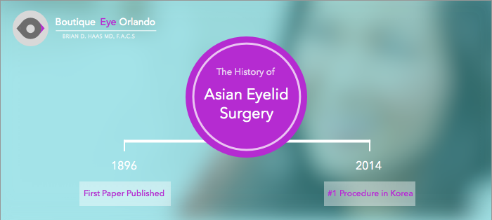 Orlando Asian Cosmetic Eyelid Surgery