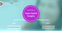 Asian Cosmetic Eyelid Surgery is Rich in Cultural History
